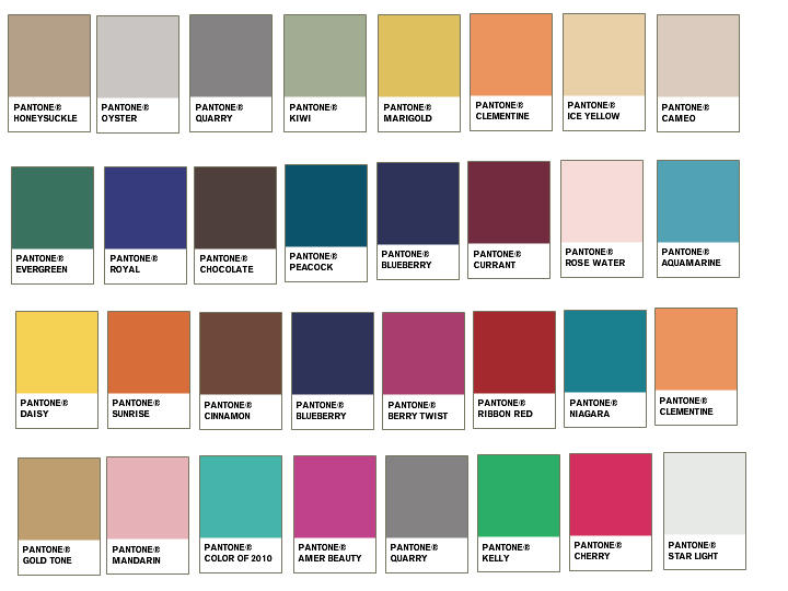 Spring Summer 2011 Color Palettes PANTONE WEDDING Styleboard